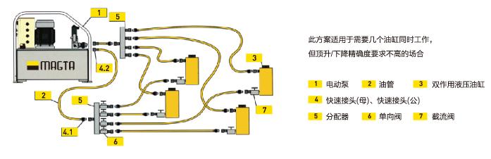 超高压 手(电)动液压千斤顶电动分离式千斤顶自产自销热销图片