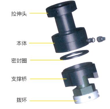 液压螺栓拉伸器工作原理