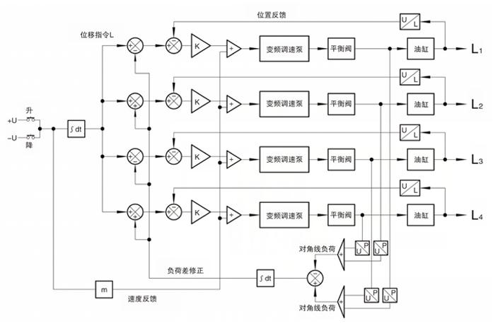 扭力扳手 液压扳手 高空作业平台 玛吉塔工业用品中国